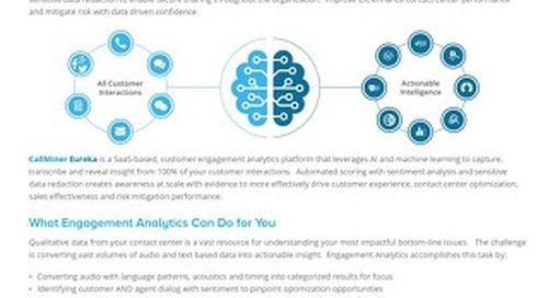 CallMiner Platform Datasheet UK