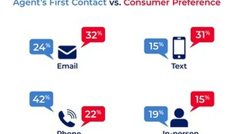 Client Communication Preferences