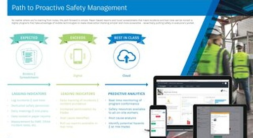 Path to Proactive Safety Management