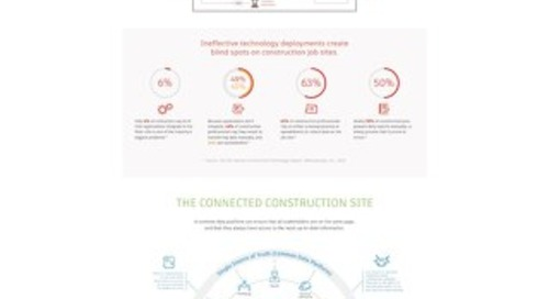 Connected Jobsite