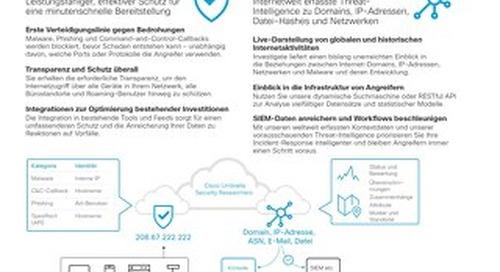 Cisco Umbrella - Cloud-Sicherheitsplattform und Threat-Intelligence