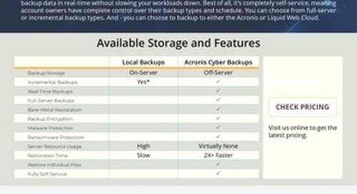 Guardian Backup: Your Reliable Off-Site Dedicated Server Backup Solution