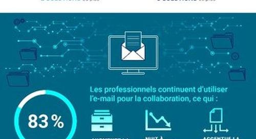 Partage de fichiers en entreprise et collaboration de documents