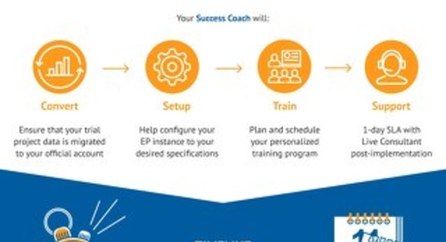 Path to Success - Advanced Package