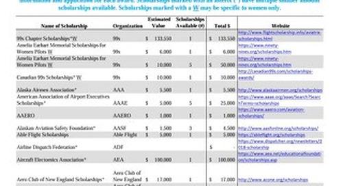 Aviation Scholarship List 2019
