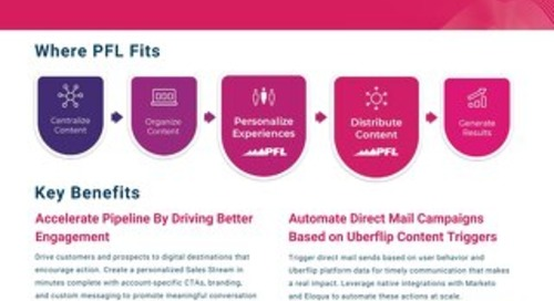 PFL and Uberflip Integration One Pager