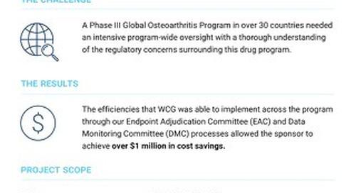 Global Osteoarthritis Program facing FDA Safety Concerns