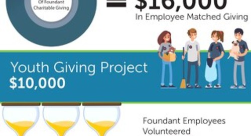 Foundant's 2018 Giving