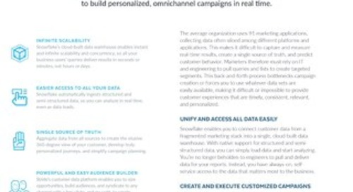 Marketers: Drive More Revenue with Real-Time, Data-Driven Campaigns