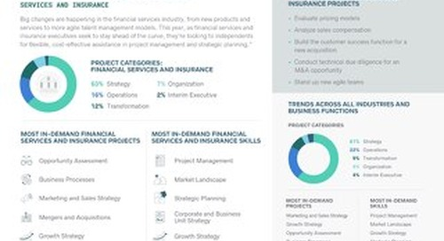 Financial Services and Insurance Trends - The 2019 High-End Independent Talent Report