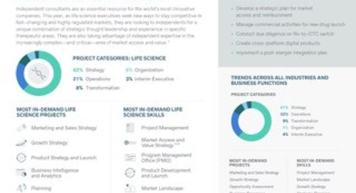 Life Science Trends - 2019 High-End Independent Talent Report