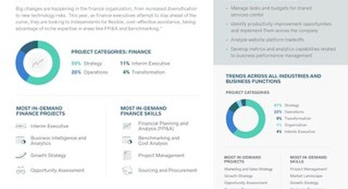 Finance Trends - The 2019 High-End Independent Talent Report