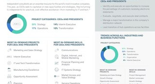 CEO and President Trends - The 2019 High-End Independent Talent Report