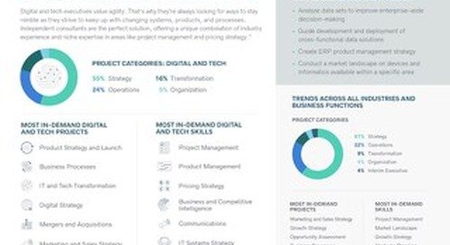 Digital and Tech Trends - The 2019 High-End Independent Talent Report