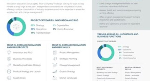 Innovation and R&D Trends - The 2019 High-End Independent Talent Report