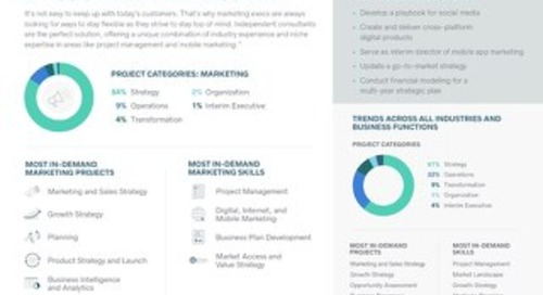 Marketing Trends - The 2019 High-End Independent Talent Report
