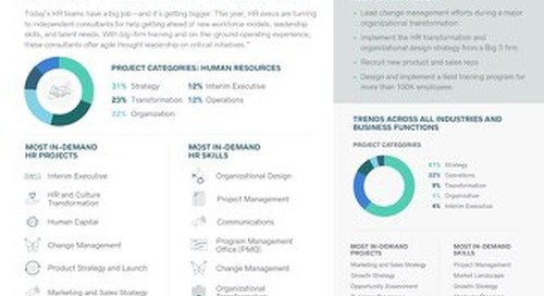 Human Resources Trends - The 2019 High-End Independent Talent Report