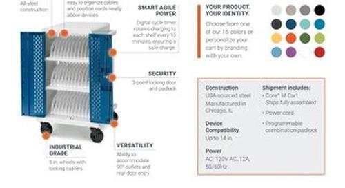 Core M Cart Spec Sheet