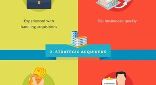 3 Types of Acquirers