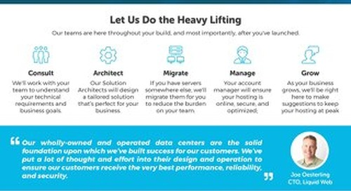 Liquid Web Data Centers Are Built On State-Of-The-Art Components
