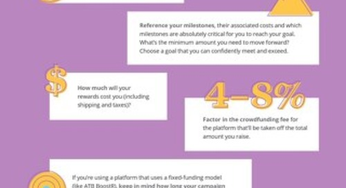 ATB Crowdfunding Infographic Top Considerations When Setting Your Goal