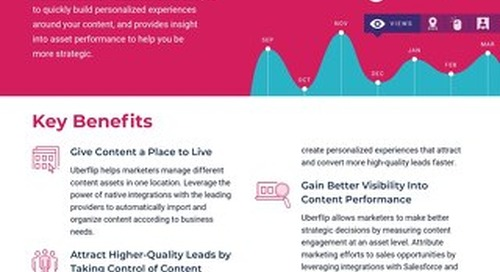 Why Uberflip for Content Marketing Professionals