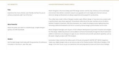 Altium Designer 19 Product Overview