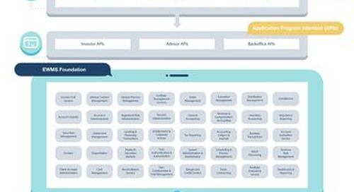 Univeris Core System Architecture for the Enterprise