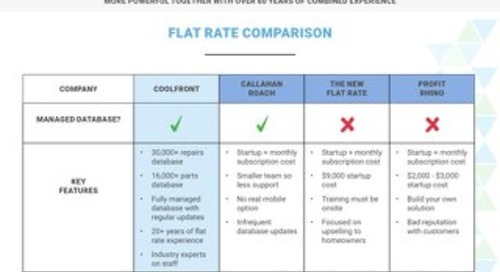 Flat Rate Pricing Comparison