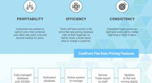 Coolfront and ESC One-Pager with Pricing