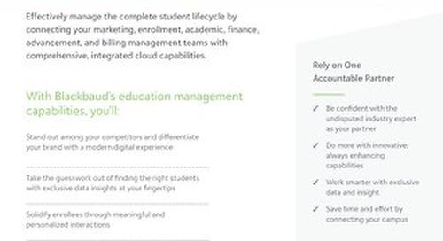 Blackbaud's Education Management Portfolio