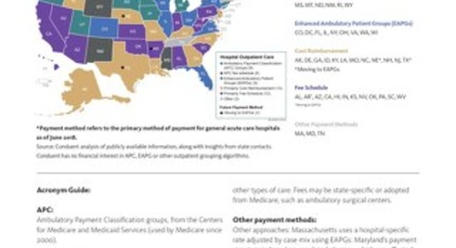 Medicaid Pays for Outpatient Hospital Services