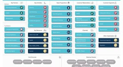 Univeris Business Model Canvas - Wealth Management 4.0