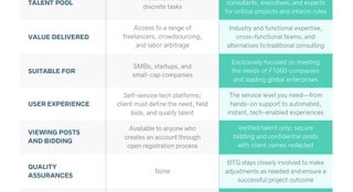 BTG vs Other Talent Platforms