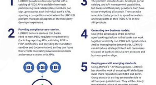 5 ways LUXHUB is innovating with banking APIs
