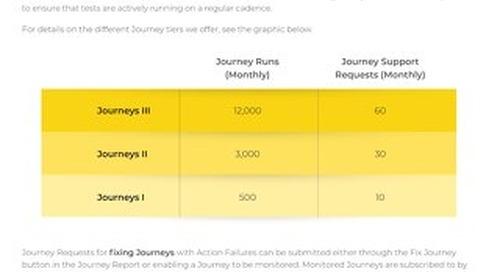Script Services Level 1 & 2 Summary