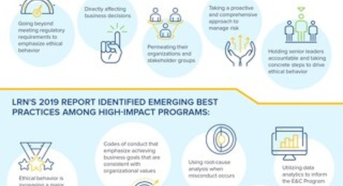 Ethics & Compliance Program Effectiveness Infographic