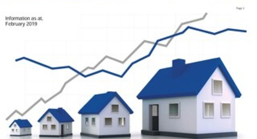 Market Report: Real Estate [2019]
