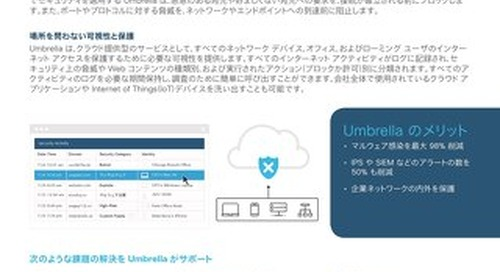 Cisco Umbrella:Insights パッケージ