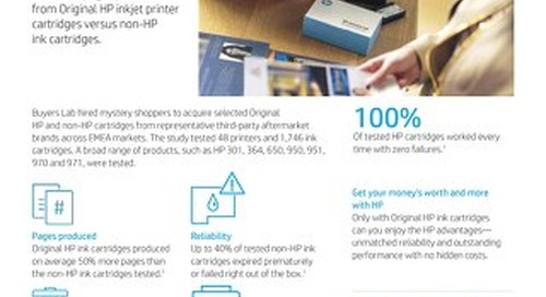 HP Ink Cartridges Proven To Outperform