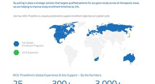 Site Based Enrollment Programs at a Global Scale