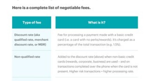 Payment Processing Fees Cheat Sheet