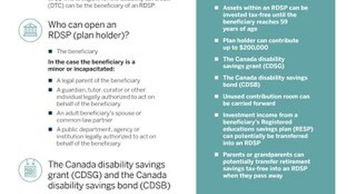 Registered disability savings plans