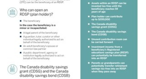 Registered disability savings plans