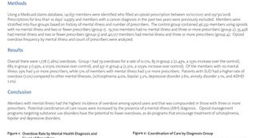 Opioid Overdose Incidence among Medicaid Members Receiving Opioids with and without Mental Illness Diagnosis