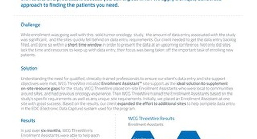 WCG ThreeWire Rescue for Data Entry in a Solid Tumor Program