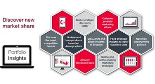 Portfolio Insights Infographic
