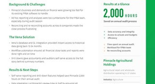 Vena Case Study: Pinnacle Agriculture
