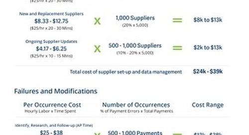Nvoicepay Nsights '19 Understanding Hidden Costs of ACH Handout