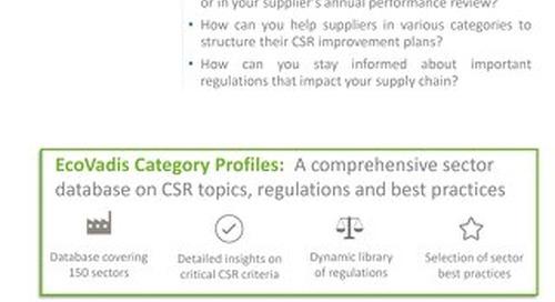 Category Risk Profile